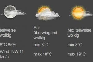 Wetter in FHEM - Weather Modul