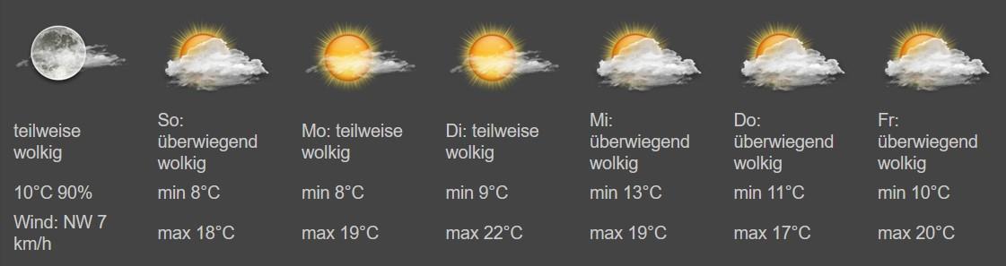 Wetter und Wettervorhersage in FHEM - Weather Modul