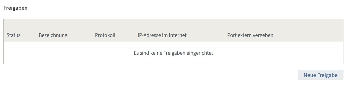 FritzBox - Freigaben - Neue Freigabe